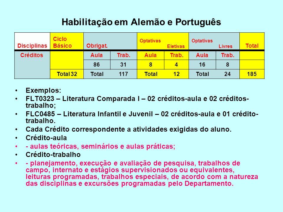 Habilitação em Alemão e Português