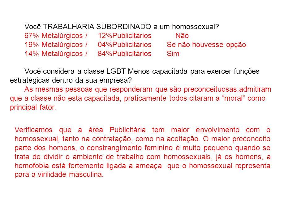 Você TRABALHARIA SUBORDINADO a um homossexual