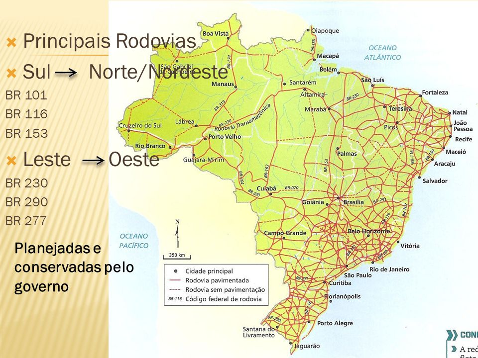 Principais Rodovias Sul Norte/Nordeste Leste Oeste