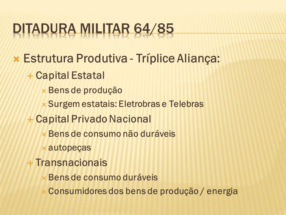 Ditadura MILITAR 64/85 Estrutura Produtiva - Tríplice Aliança: