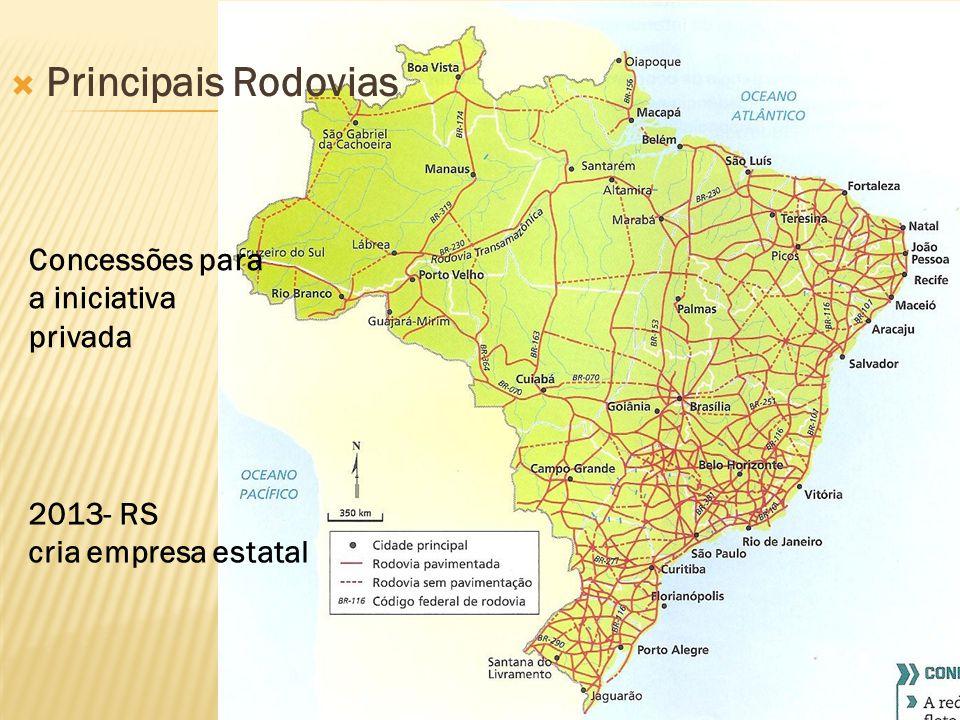 Principais Rodovias Concessões para a iniciativa privada - RS