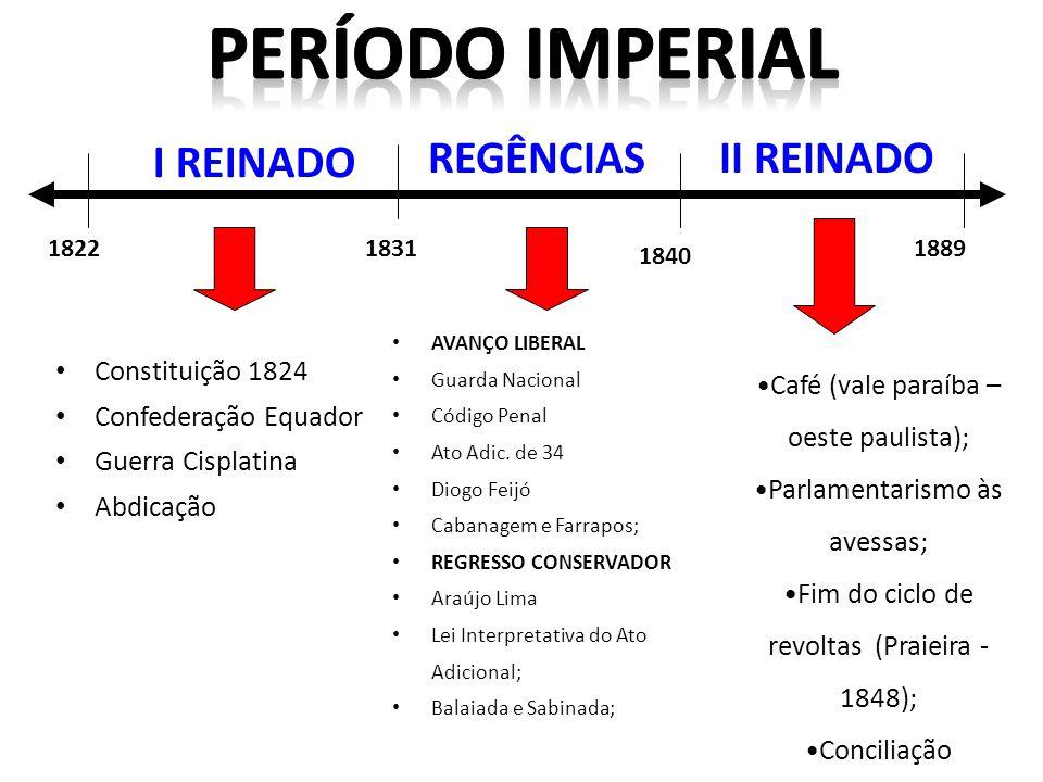 Período imperial REGÊNCIAS II REINADO I REINADO Constituição 1824