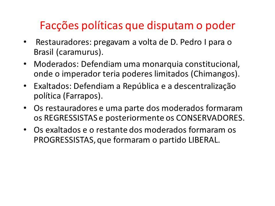 Facções políticas que disputam o poder