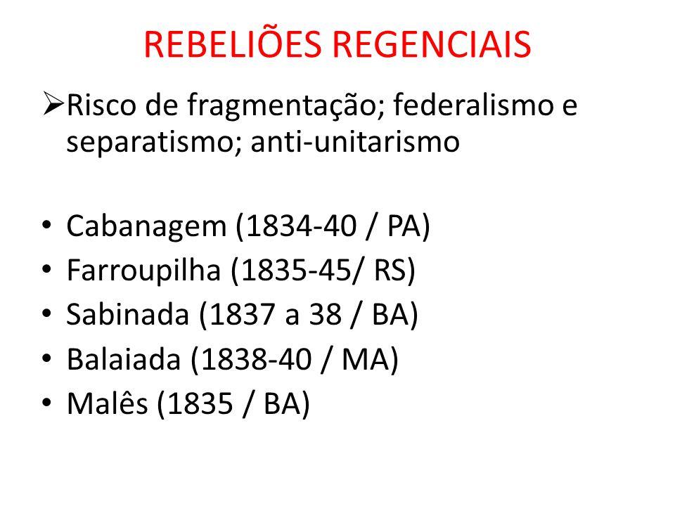 REBELIÕES REGENCIAIS Risco de fragmentação; federalismo e separatismo; anti-unitarismo. Cabanagem (1834-40 / PA)