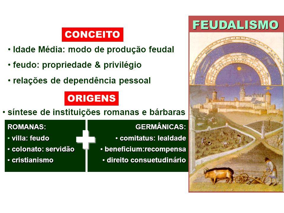 + FEUDALISMO CONCEITO ORIGENS Idade Média: modo de produção feudal