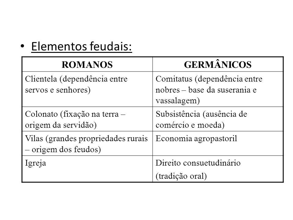Elementos feudais: ROMANOS GERMÂNICOS