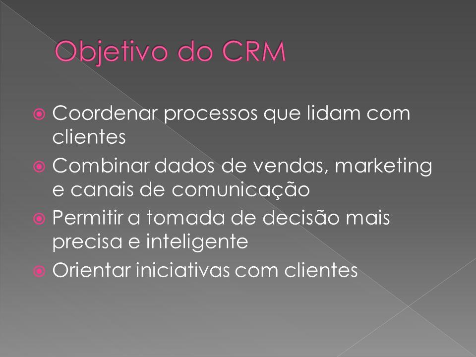 Objetivo do CRM Coordenar processos que lidam com clientes
