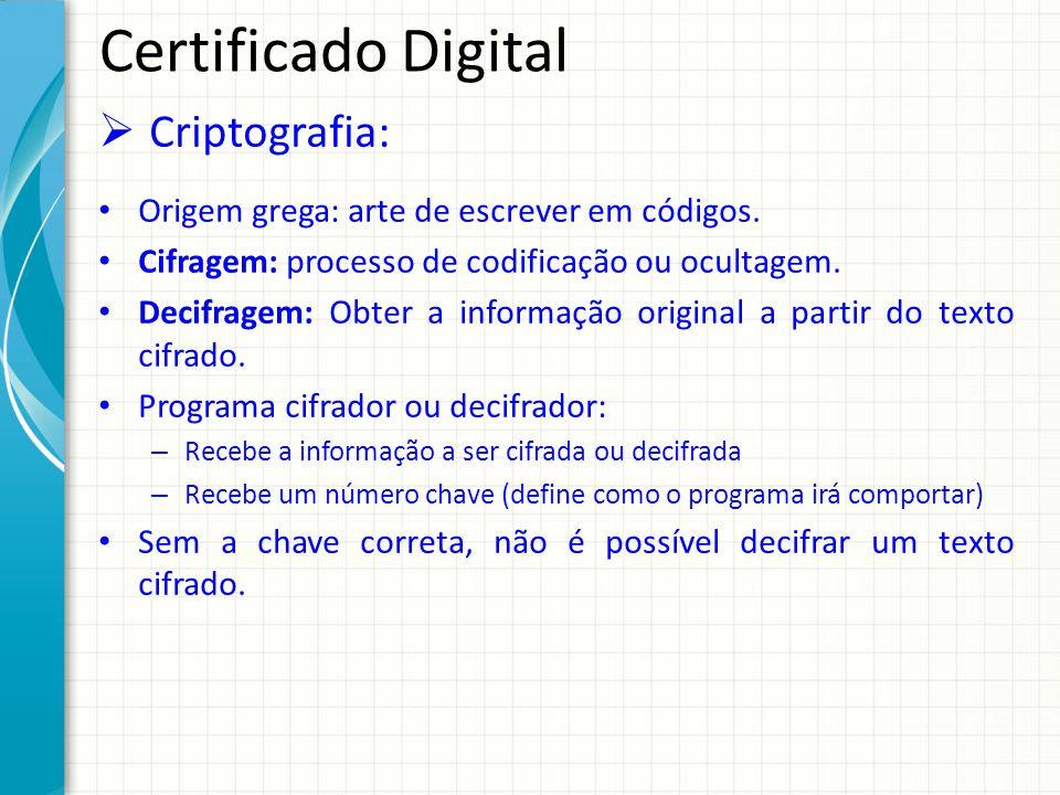Certificado Digital Criptografia: