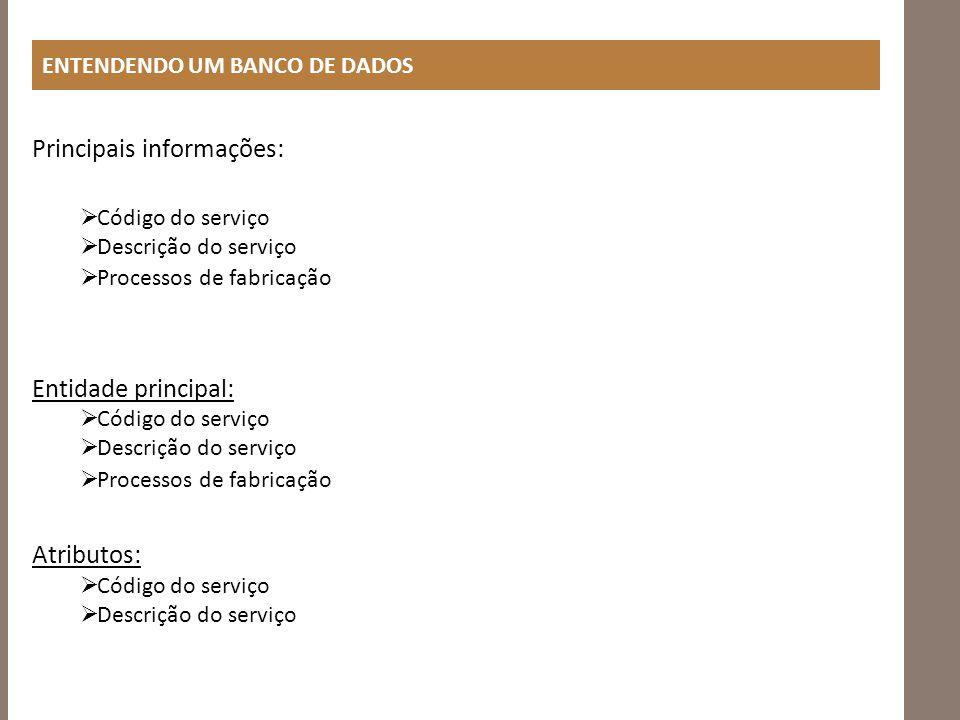 Principais informações:
