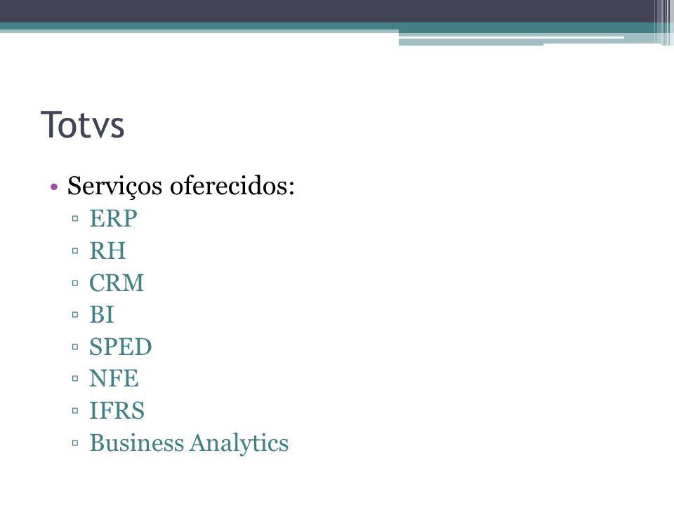 Totvs Serviços oferecidos: ERP RH CRM BI SPED NFE IFRS