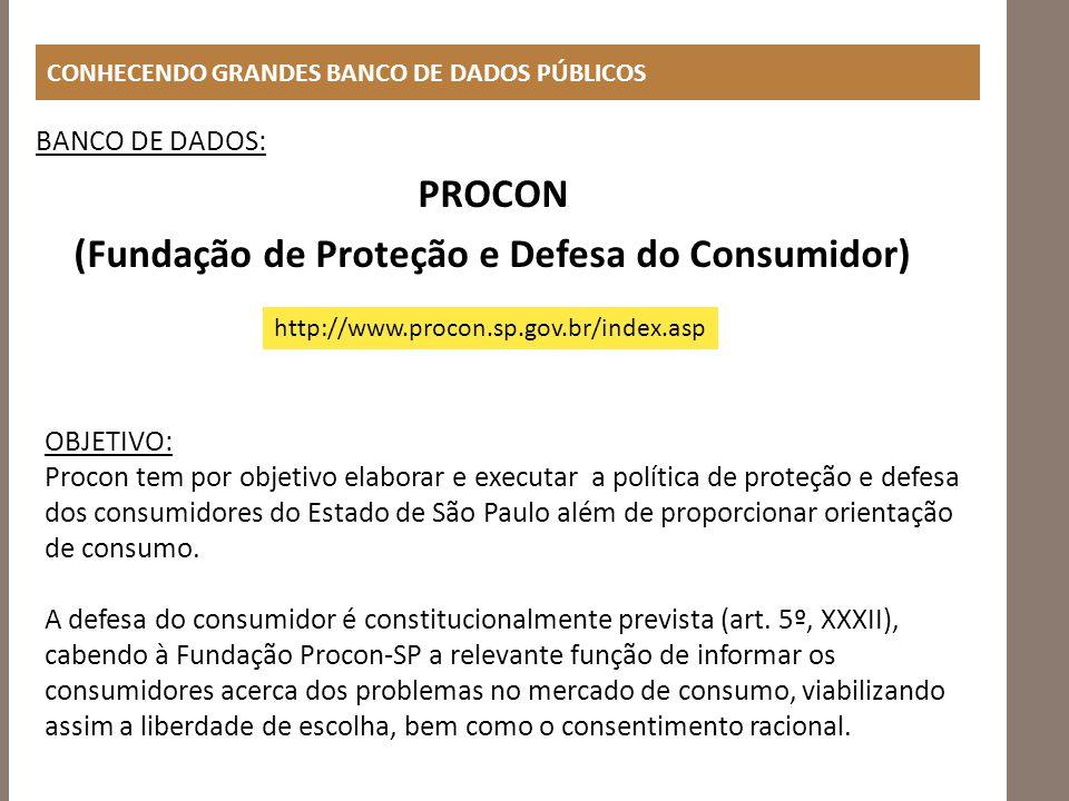 (Fundação de Proteção e Defesa do Consumidor)