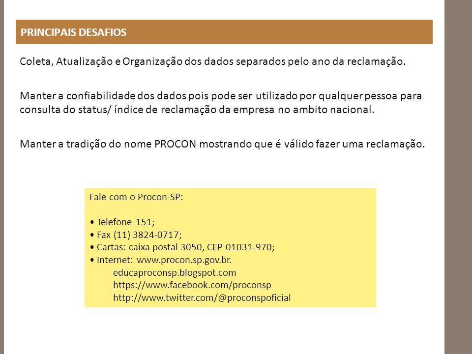 PRINCIPAIS DESAFIOS Coleta, Atualização e Organização dos dados separados pelo ano da reclamação.