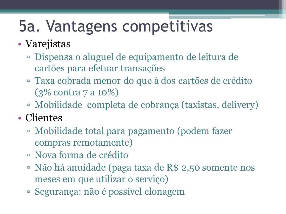 5a. Vantagens competitivas