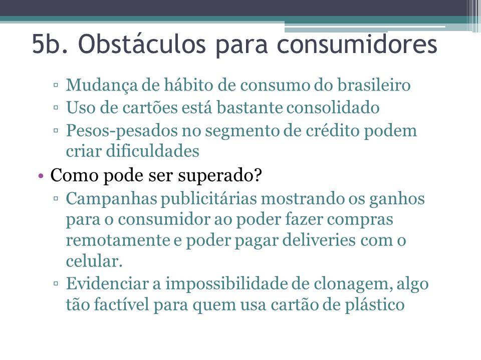 5b. Obstáculos para consumidores