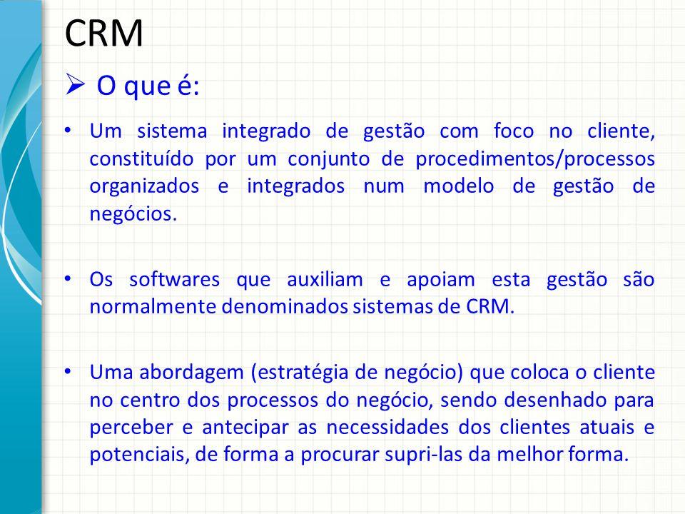 CRM O que é:
