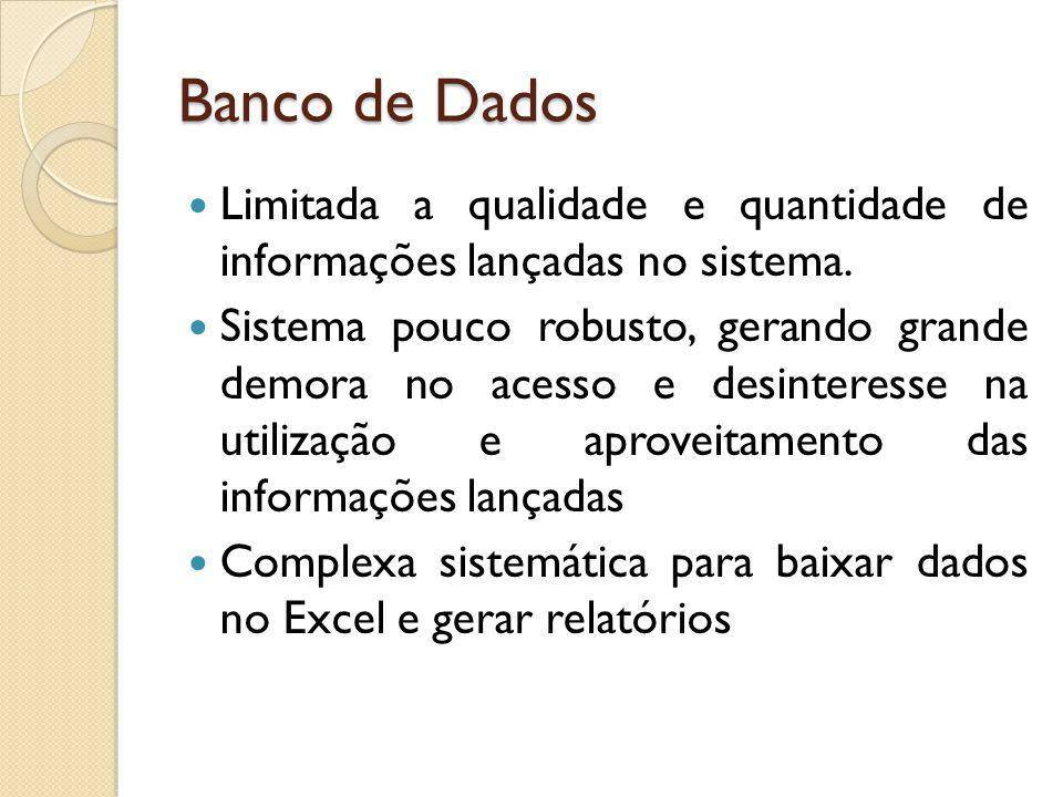 Banco de Dados Limitada a qualidade e quantidade de informações lançadas no sistema.