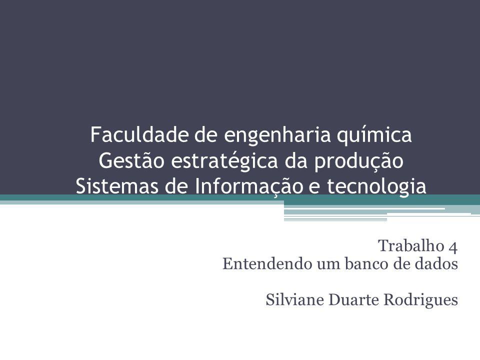 Trabalho 4 Entendendo um banco de dados Silviane Duarte Rodrigues