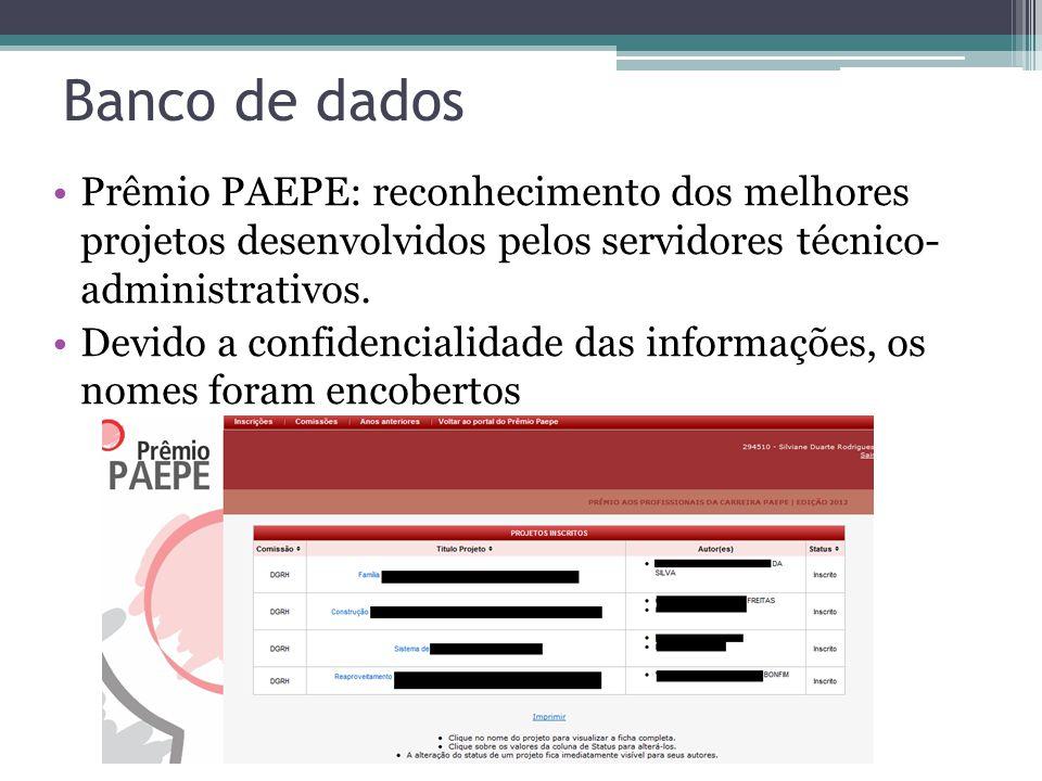 Banco de dados Prêmio PAEPE: reconhecimento dos melhores projetos desenvolvidos pelos servidores técnico- administrativos.