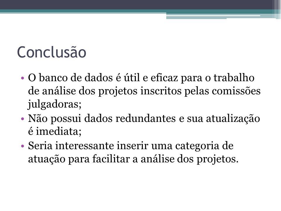 Conclusão O banco de dados é útil e eficaz para o trabalho de análise dos projetos inscritos pelas comissões julgadoras;