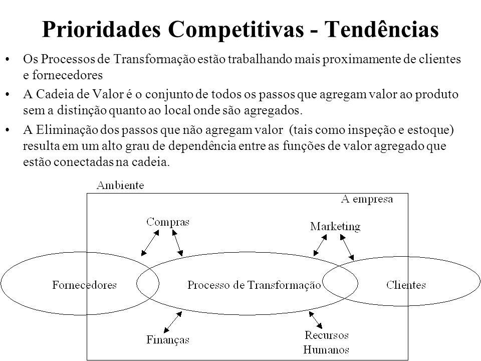 Prioridades Competitivas - Tendências