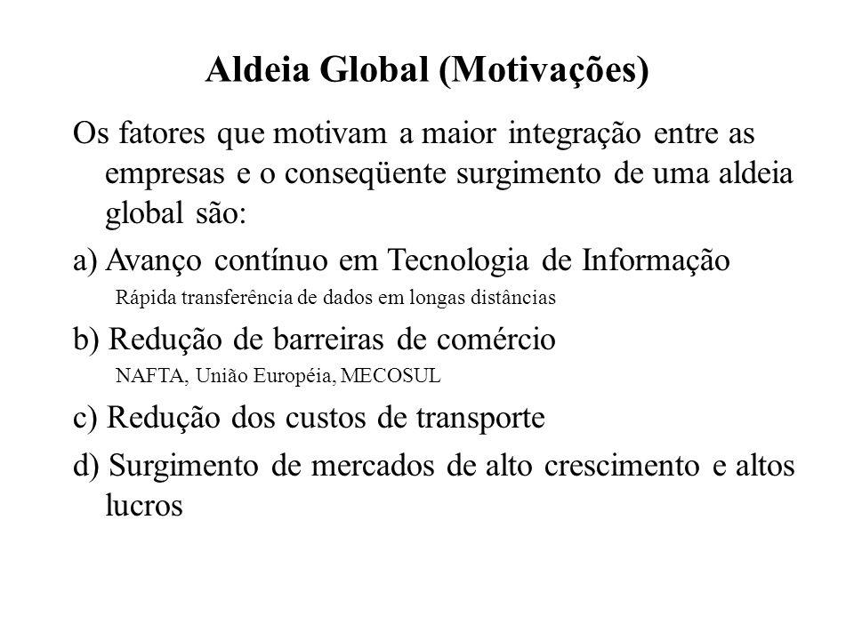 Aldeia Global (Motivações)