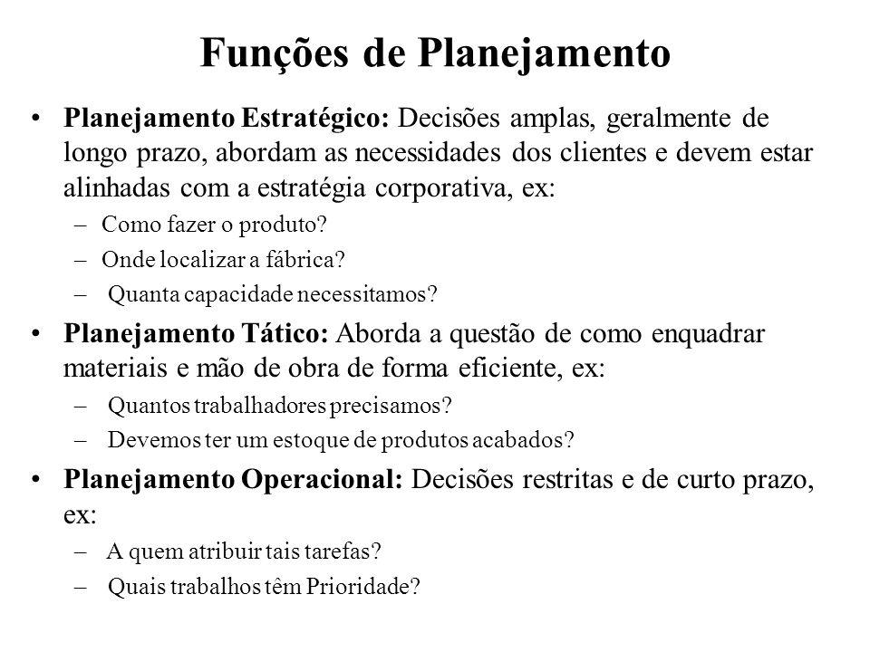 Funções de Planejamento