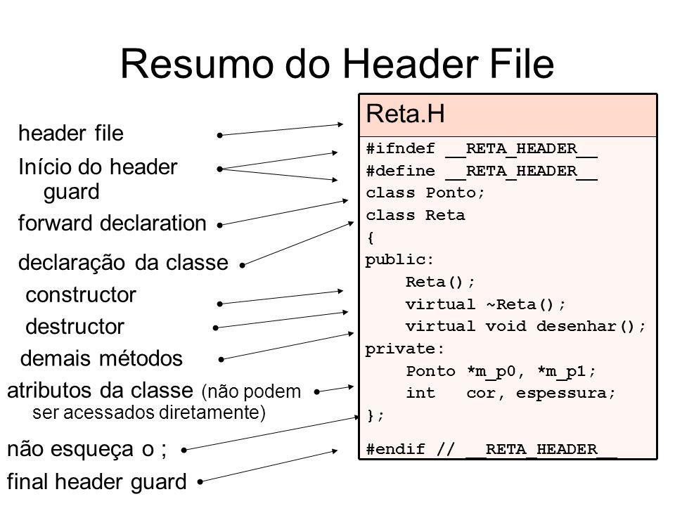 Resumo do Header File Reta.H header file Início do header guard