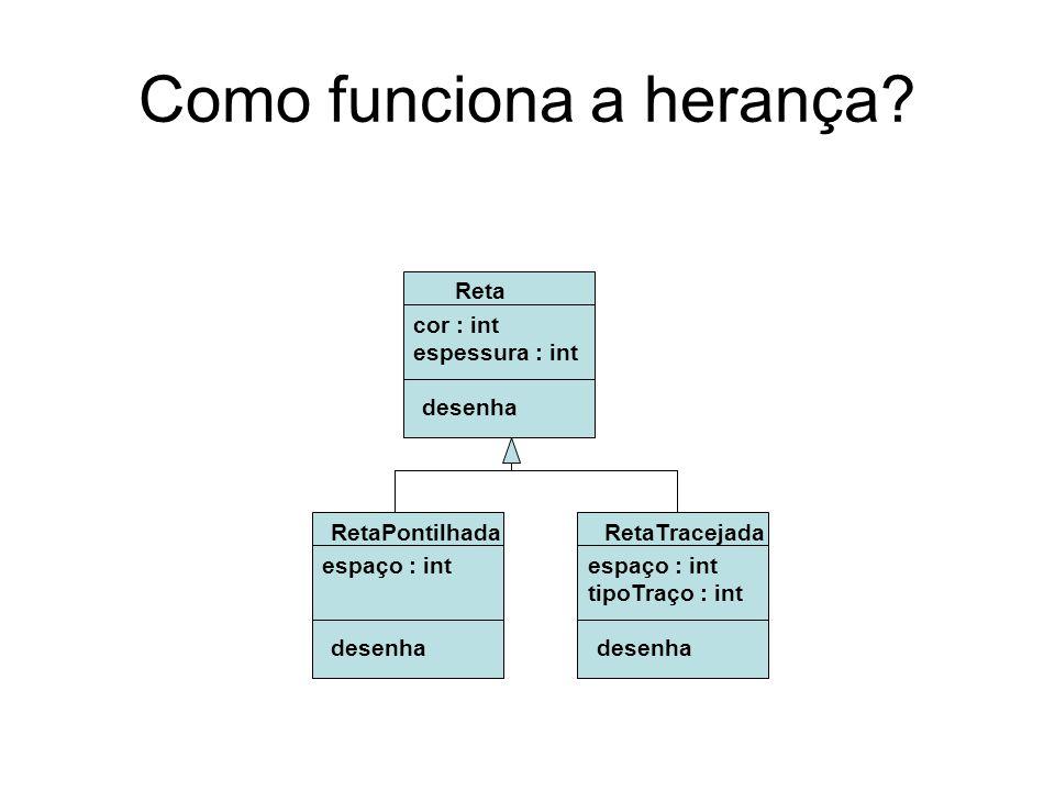 Como funciona a herança