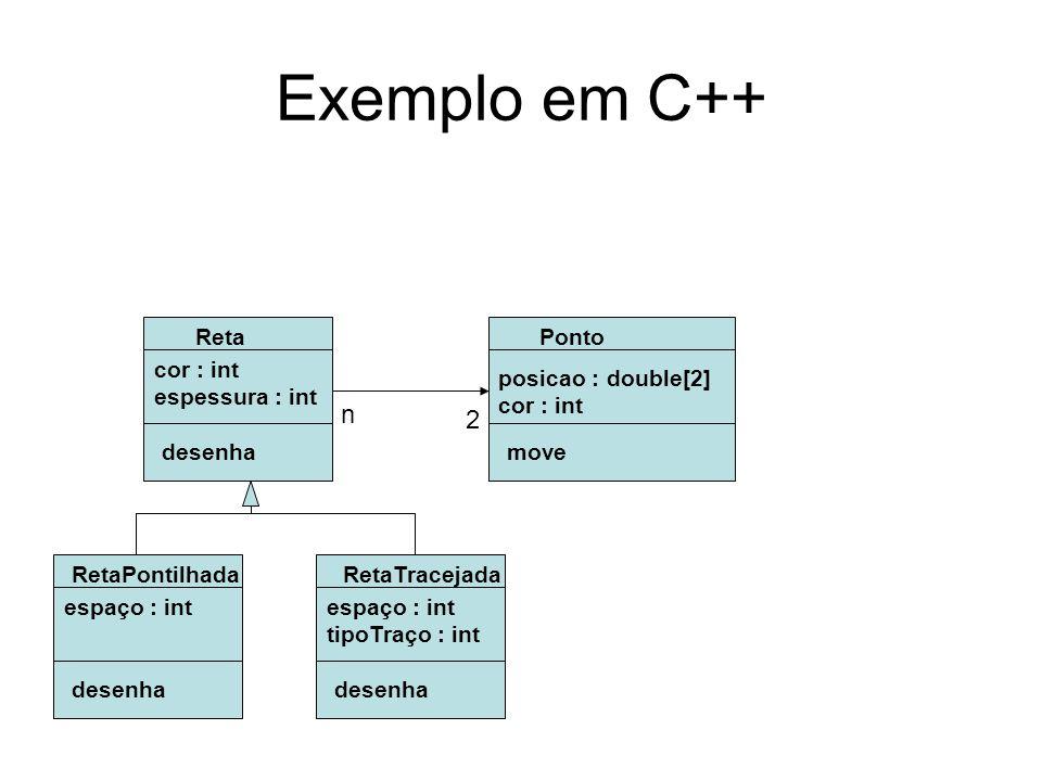 Exemplo em C++ n 2 Reta Ponto cor : int espessura : int