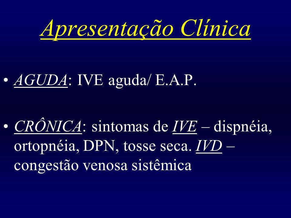 Apresentação Clínica AGUDA: IVE aguda/ E.A.P.