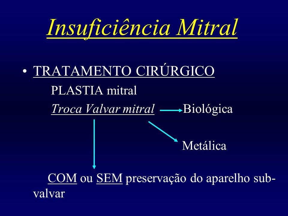 Insuficiência Mitral TRATAMENTO CIRÚRGICO PLASTIA mitral