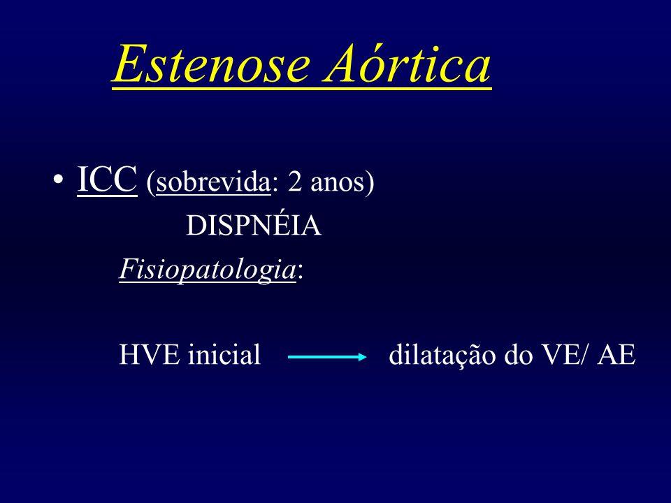 Estenose Aórtica ICC (sobrevida: 2 anos) DISPNÉIA Fisiopatologia: