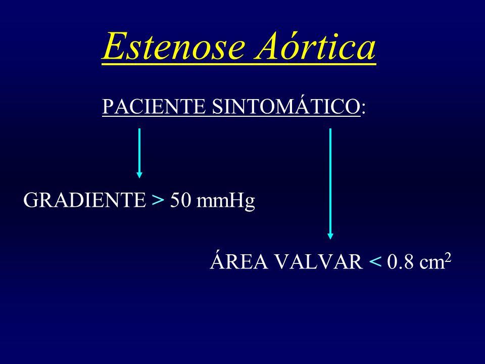 Estenose Aórtica PACIENTE SINTOMÁTICO: GRADIENTE > 50 mmHg