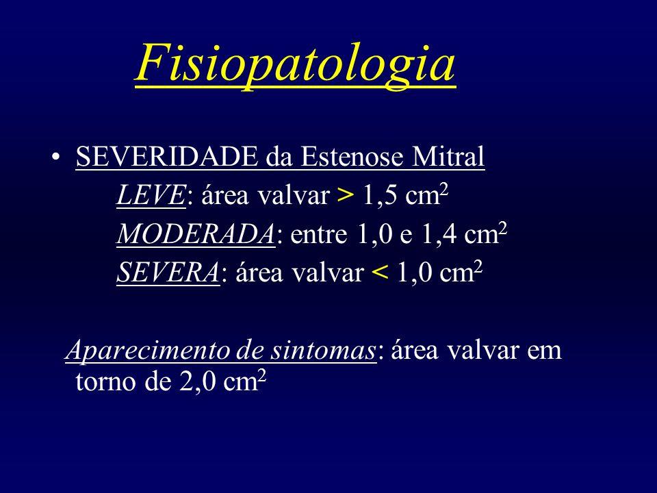 Fisiopatologia SEVERIDADE da Estenose Mitral