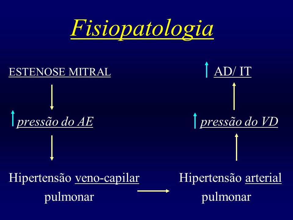 Fisiopatologia pressão do AE pressão do VD