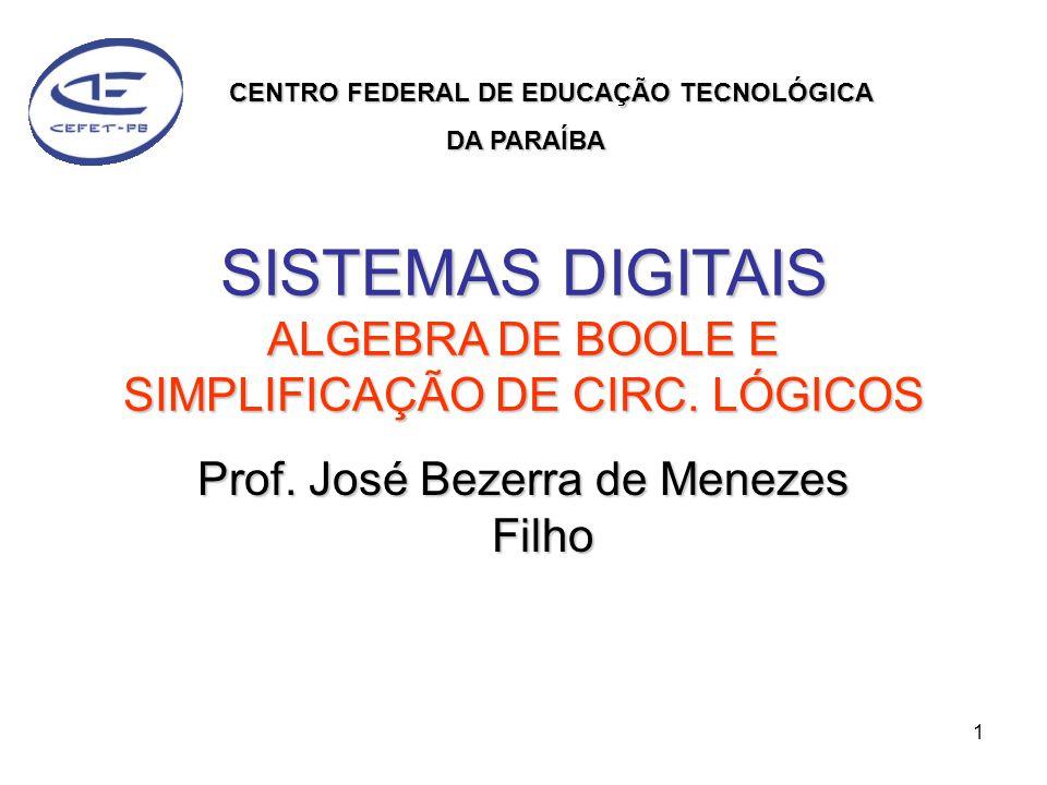 SISTEMAS DIGITAIS ALGEBRA DE BOOLE E SIMPLIFICAÇÃO DE CIRC. LÓGICOS