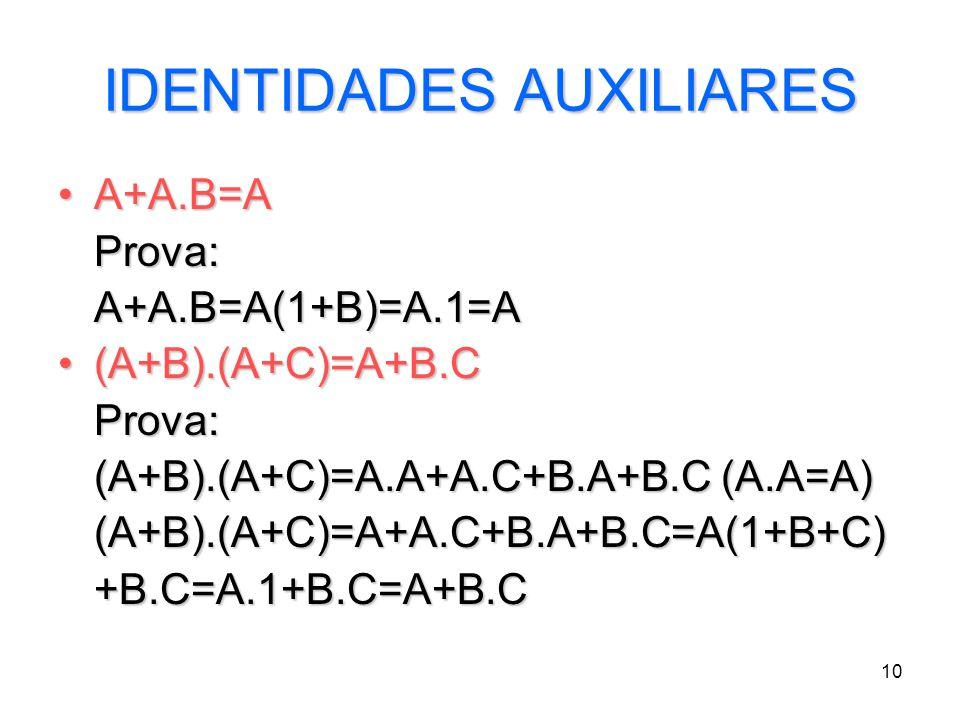 IDENTIDADES AUXILIARES