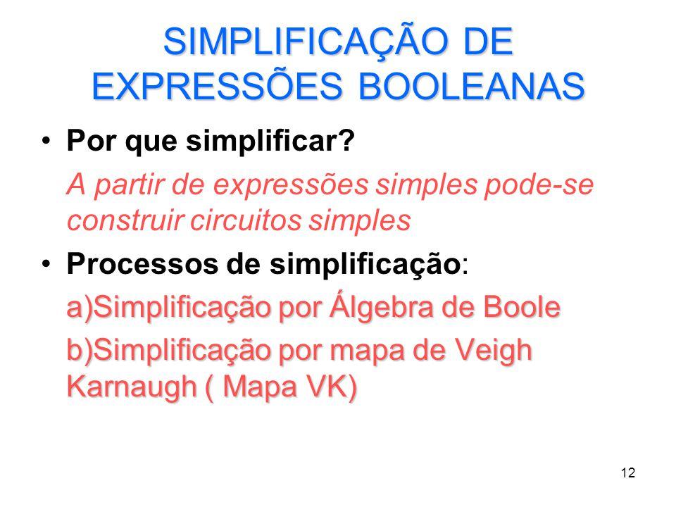 SIMPLIFICAÇÃO DE EXPRESSÕES BOOLEANAS