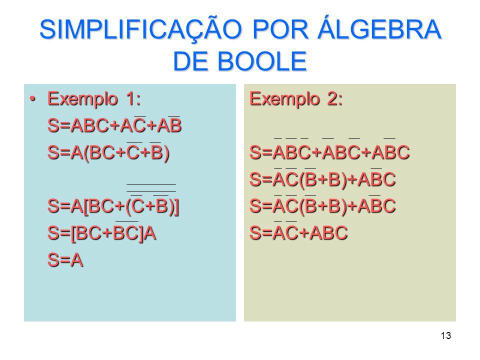 SIMPLIFICAÇÃO POR ÁLGEBRA DE BOOLE