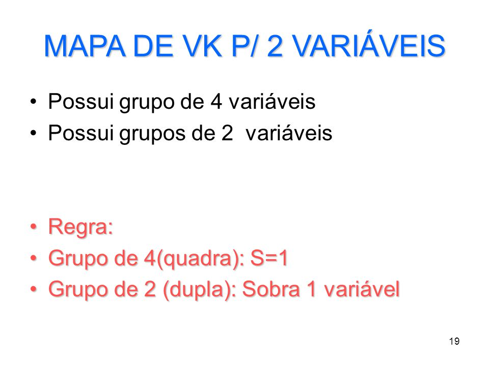 MAPA DE VK P/ 2 VARIÁVEIS Possui grupo de 4 variáveis