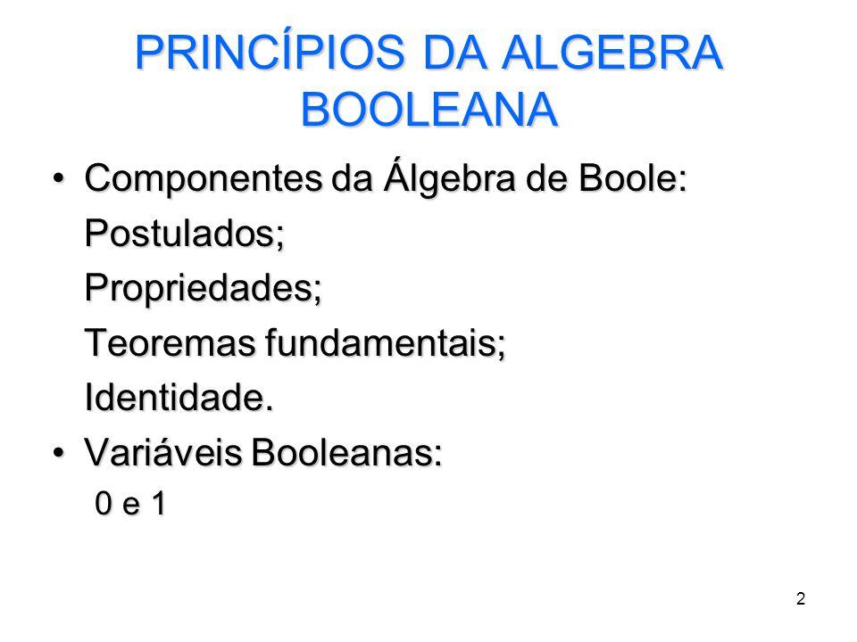 PRINCÍPIOS DA ALGEBRA BOOLEANA