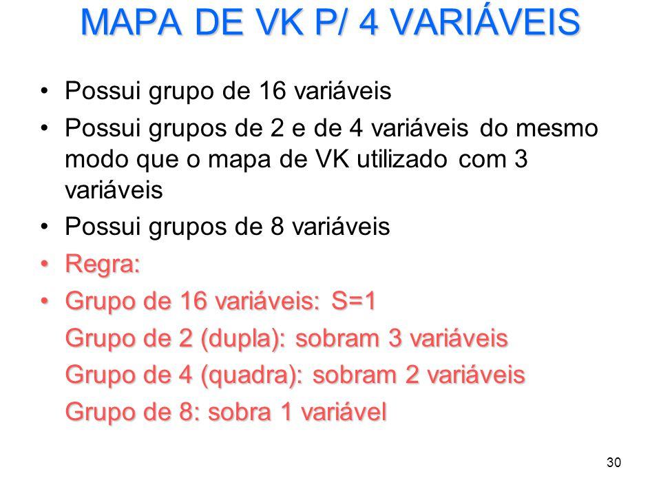 MAPA DE VK P/ 4 VARIÁVEIS Possui grupo de 16 variáveis