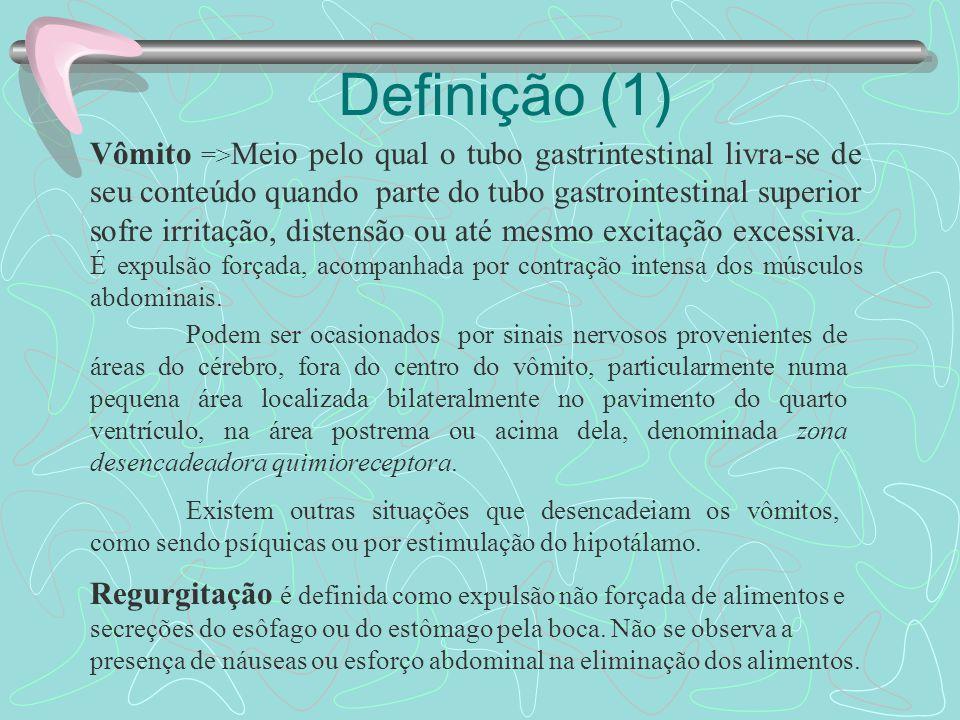 Definição (1)