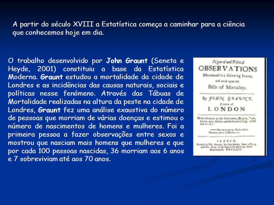 A partir do século XVIII a Estatística começa a caminhar para a ciência que conhecemos hoje em dia.