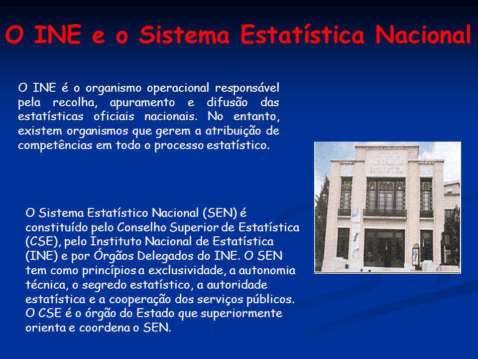 O INE e o Sistema Estatística Nacional