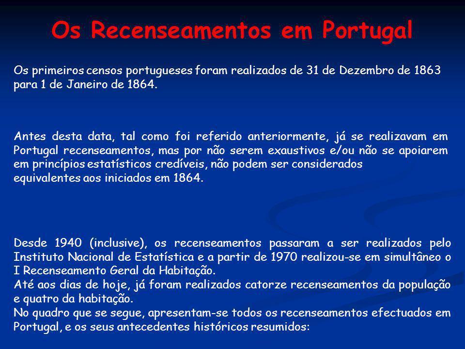 Os Recenseamentos em Portugal