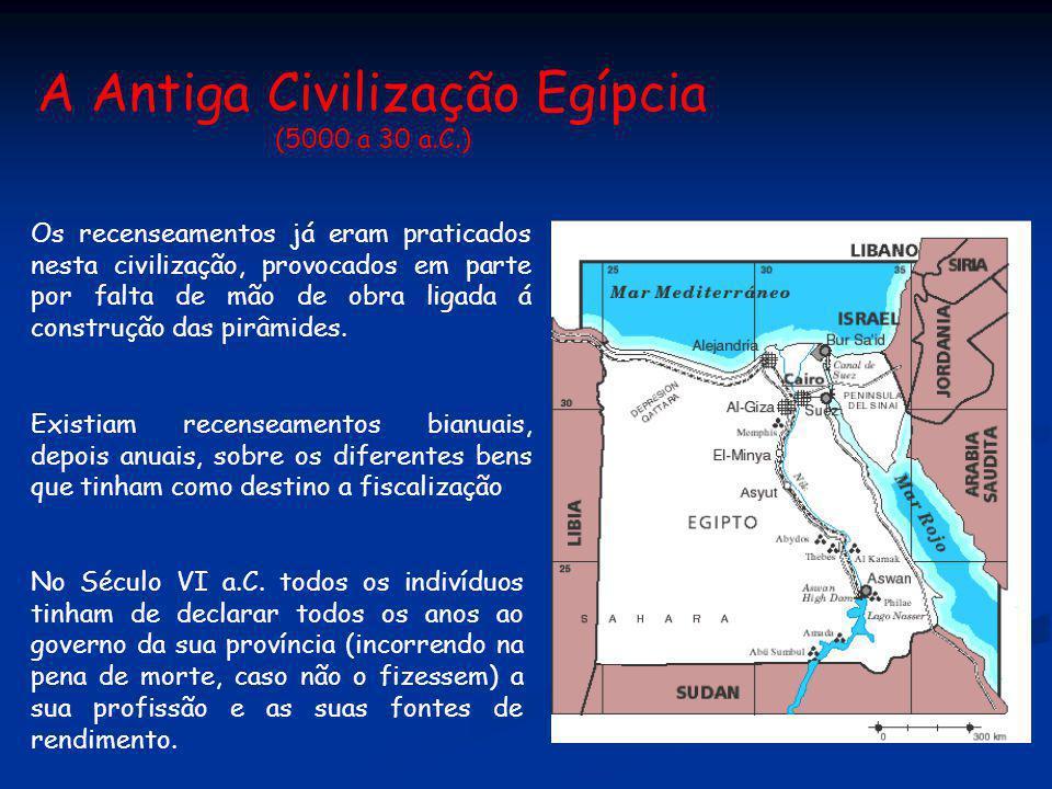 A Antiga Civilização Egípcia (5000 a 30 a.C.)