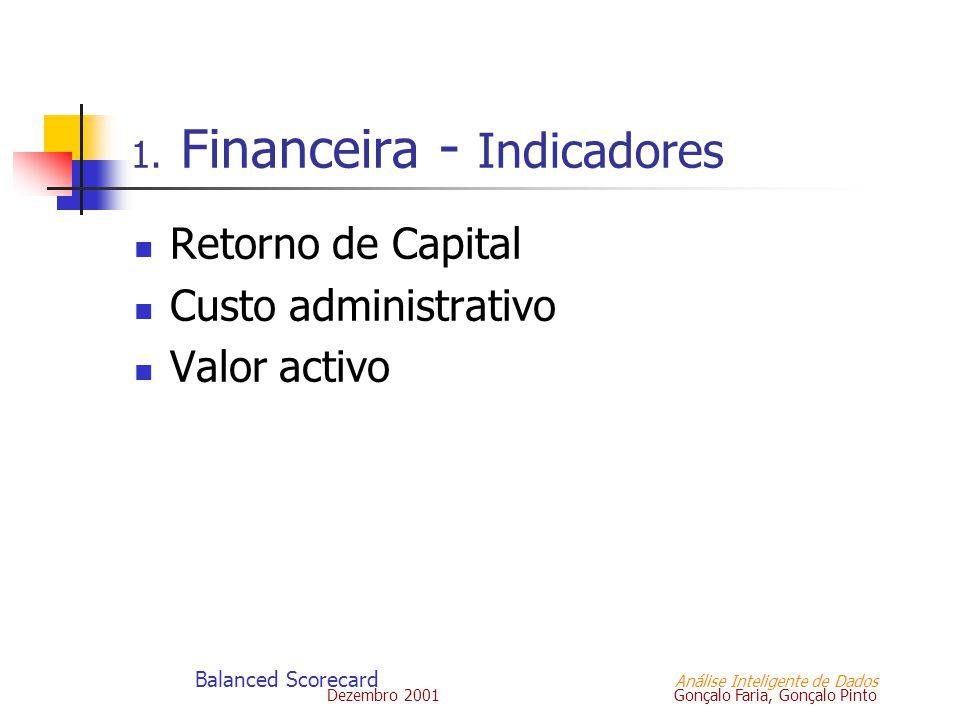 1. Financeira - Indicadores