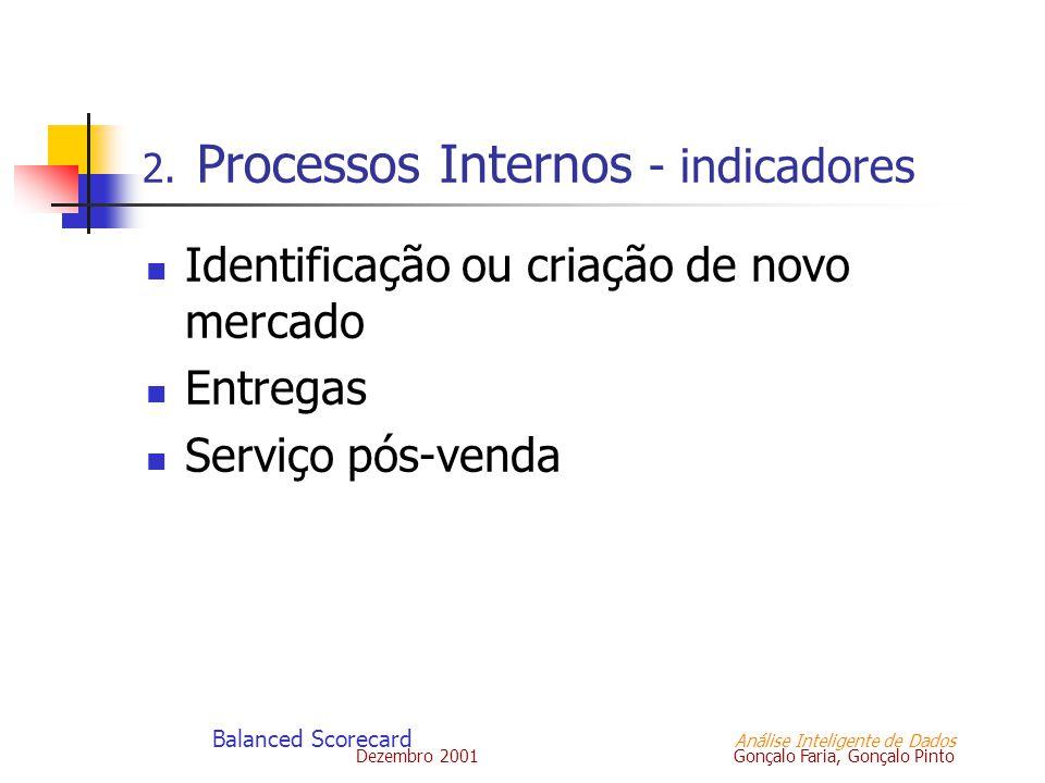 2. Processos Internos - indicadores
