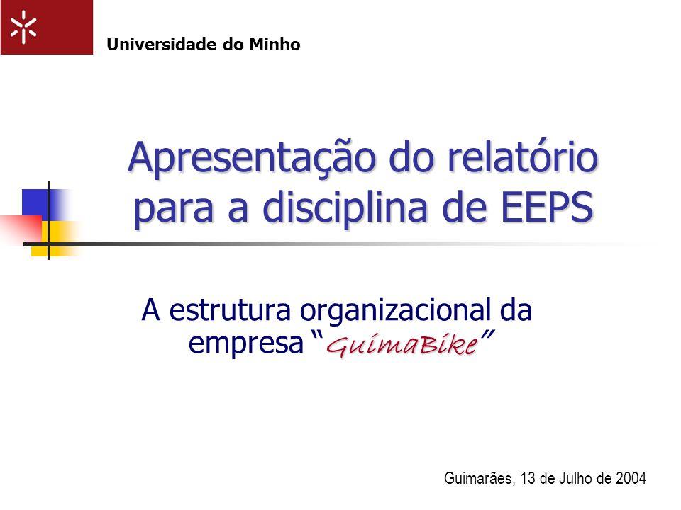 Apresentação do relatório para a disciplina de EEPS
